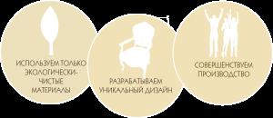 элемент для сайта